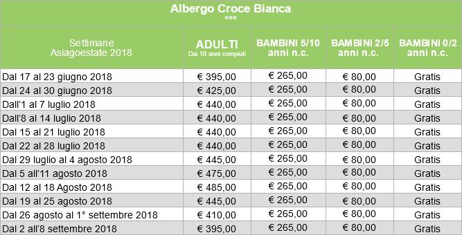 Prezzi CB 2018