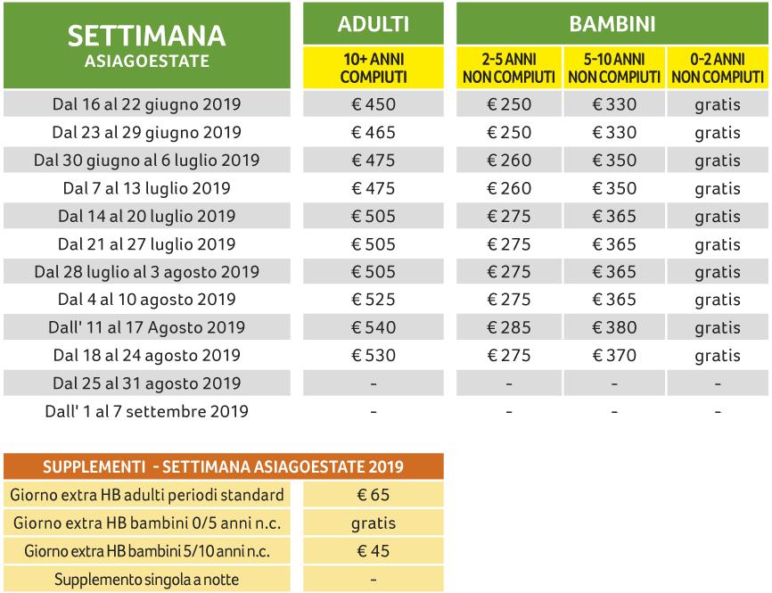 settimana prezzi asiagoestate bosco