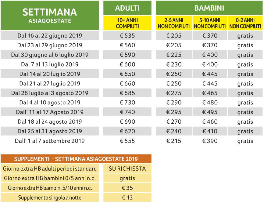 settimana prezzi erica asiagoestate