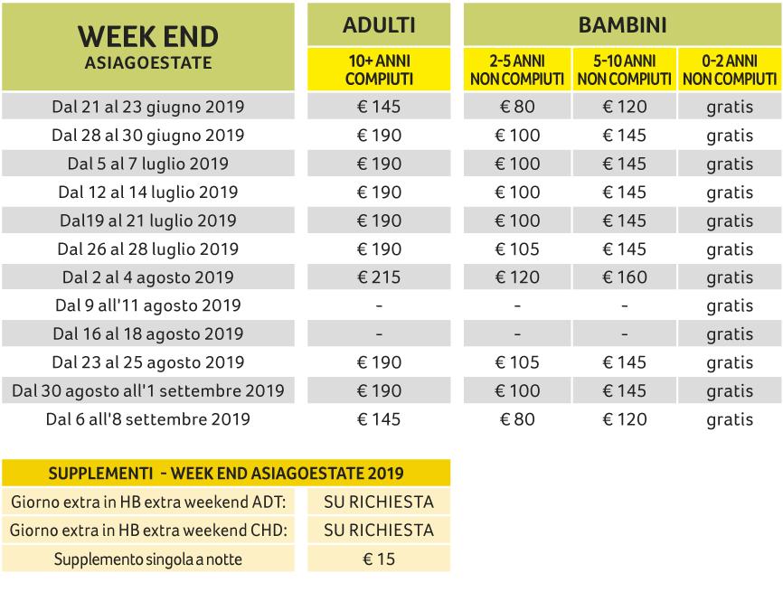 week end prezzi gaarten asiagoestate