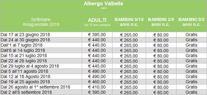 Albergo Valbella AE 2018