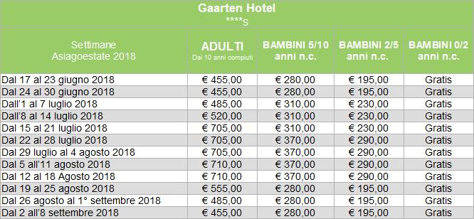 Gaarten Hotel AE2018