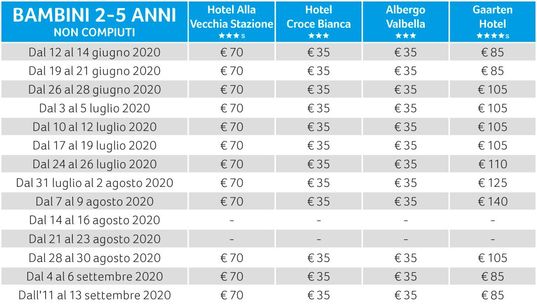 prezzi asiagoestate per il week end 2020
